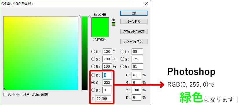 Photoshop RGB(0, 255, 0)で緑色になります!